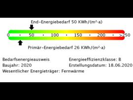 Energiebedarfswerte